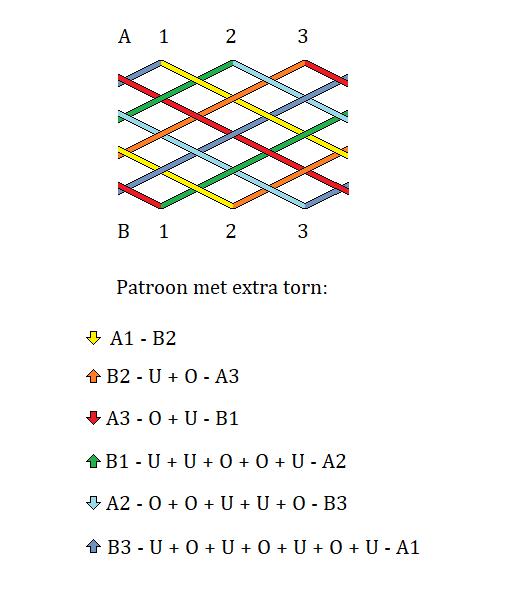 patroon met 2 tornen